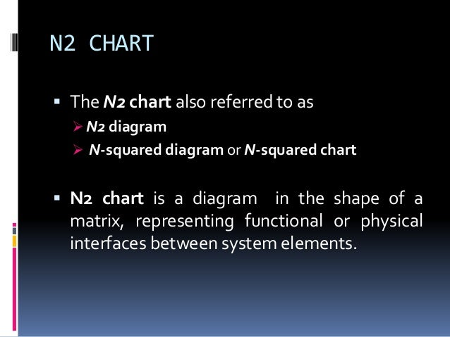 Detailed Introduction To N2 Chart With Examples