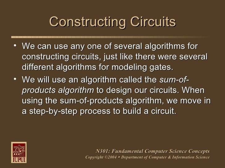 Sum Of Products Circuit Design Algorithm