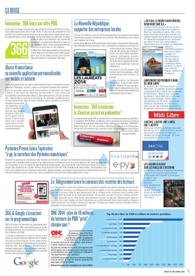 3impact N° 46 AVRIL 2015 ÇA BOUGE Innovation:366lancesonoffrePOD Le 9 mars, la régie a lancé son offre PQR On Demand (POD)...