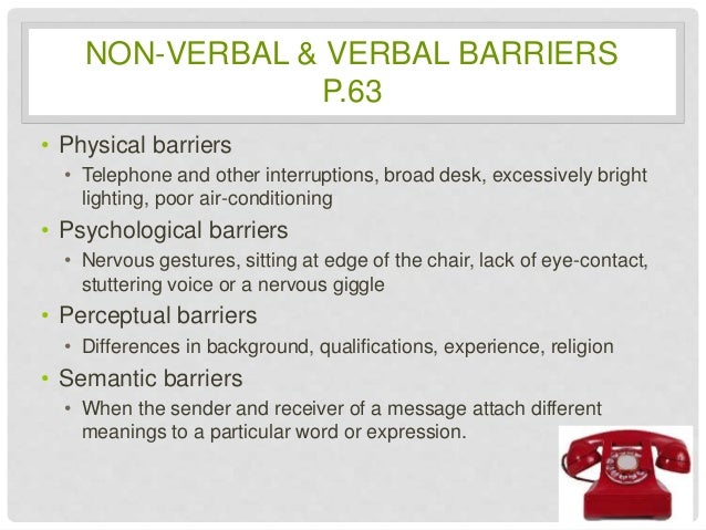 """the non-verbal communication in a typical interview essay Task 1: write an essay on the theme """"the best ways to develop nonverbal  """"non-verbal communication""""  your questionnaire will be used in interview with students to identify their cultural world views and to."""