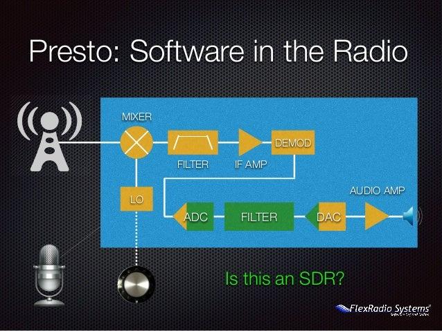 N5AC 2015 Ham-Com FlexRadio Technology Update