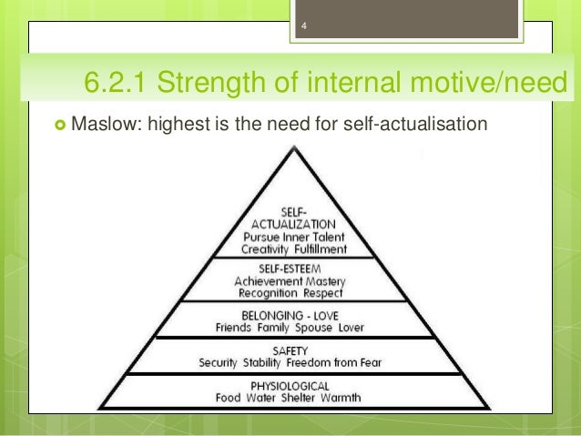 motivation to study communication honours Motivation is one kind of behaviour of man which related with economics, psychology to qualified morality, initiation, direction, intensity and published: wed, 03 jan 2018 theories of motivation: analysis of maslow and mcclelland.