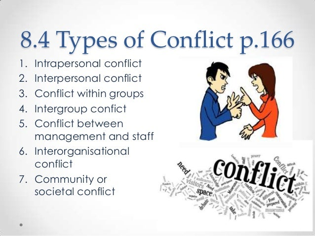 Competition and interpersonal conflict in dating relationships