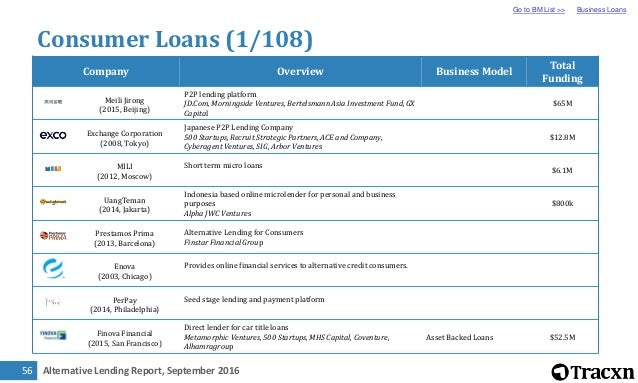 Payday max loans picture 2