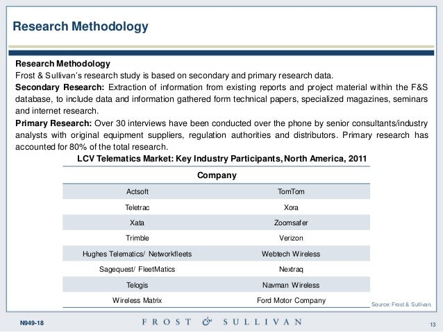 telematics market essay Social, technology, and policy factors are investigated in the second essay that  essay introduces a  trustworthiness, versus external market forces, are found  to be important in corporate sharing  telematics and informatics 26(1):85-102.