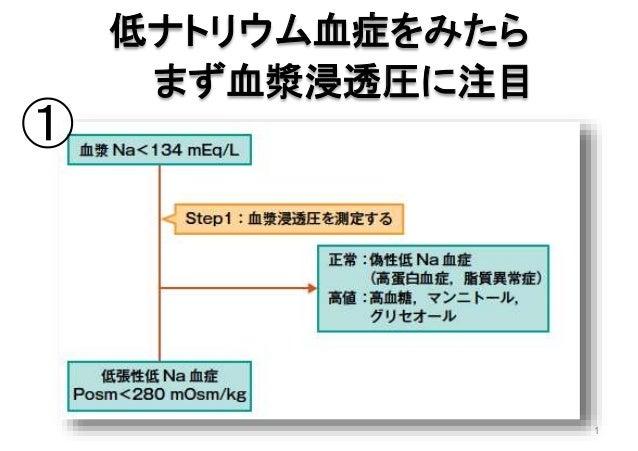 症 低 ナトリウム 血