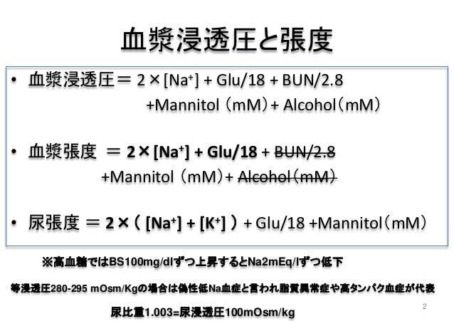Hyponatremia 低ナトリウム血症 Slide 3