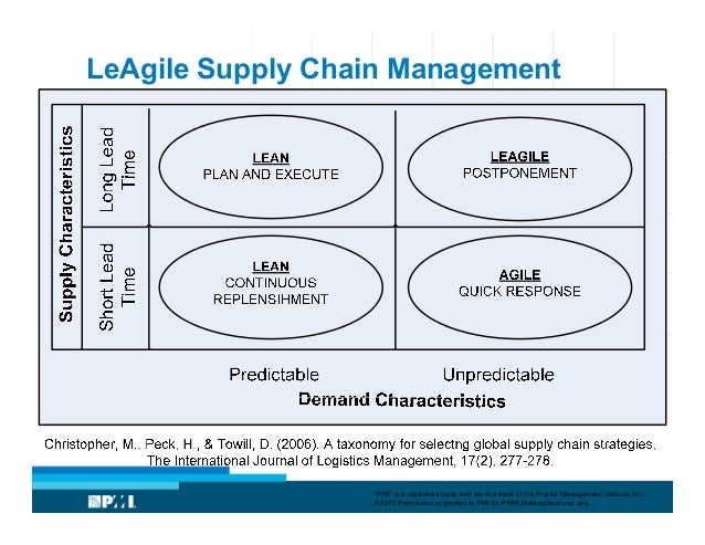 """lean agile and leagile supply chain """"leagile"""" is an event coordinated and organised by the members of opera club in avenues leagile"""" is the first of its kind which was evolved to put lean."""