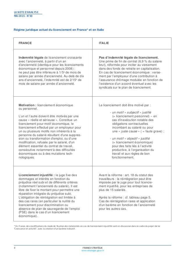 analyser un contrat de travail Contrat de travail les réformes italiennes analyser un contrat de travail