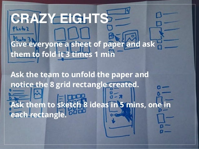 3-MINUTE CRITIQUES (3 MINUTES PER IDEA) At this point, the team can discuss the best ideas and decide which ones to protot...