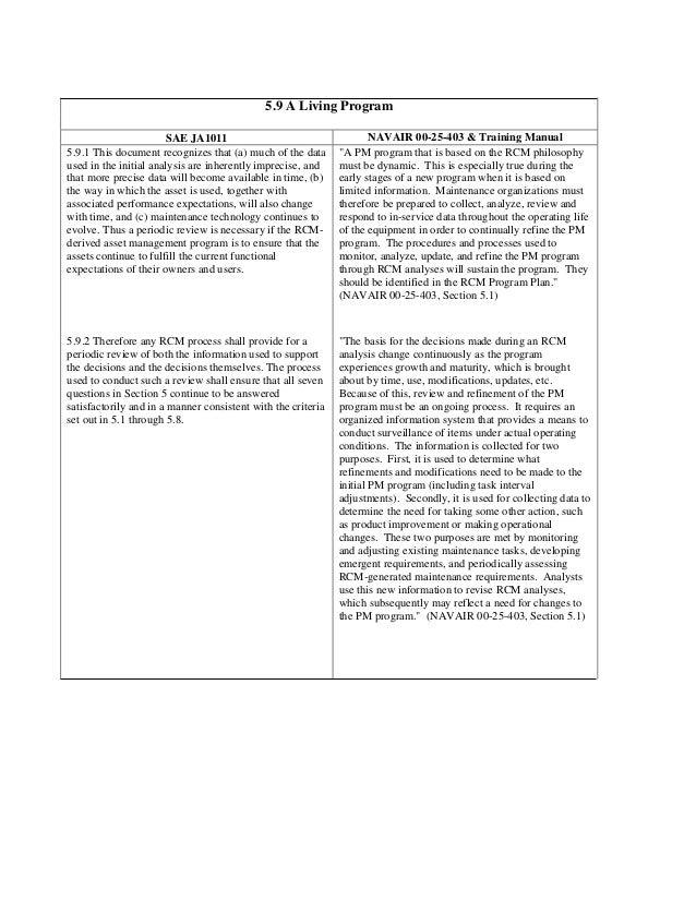 Sae Ja1011 Standard Download