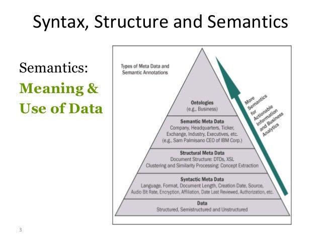 Semantic Web Layers – a little detail 4 URI/IRI Universal Resource Identifier Internationalized Resource Identifier XML eX...