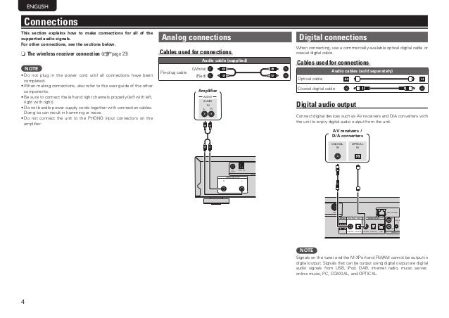 marantz na7004 user manual rh slideshare net Marantz NA7004 DAC Network-Enabled Marantz NA7004 Firmware Update