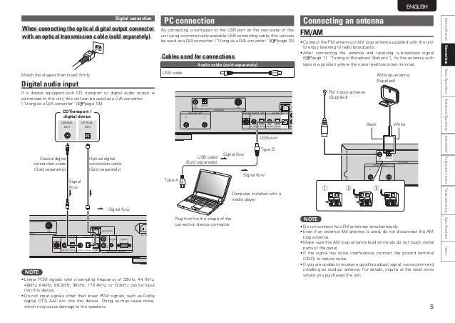 marantz m cr610 user manual