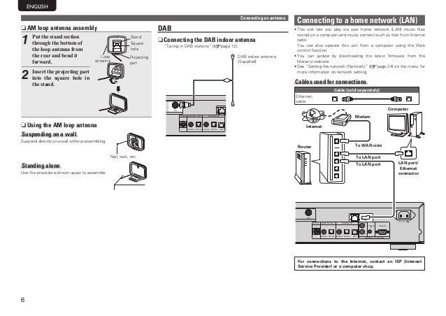 Marantz NA7004 user manual