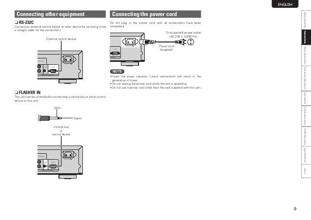 marantz na7004 user manual rh slideshare net Marantz NA7004 Updates Marantz NA7004 Refurbished