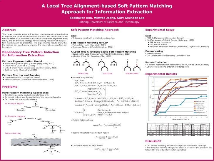 A Local Tree Alignment-based Soft Pattern Matching Approach for Information Extraction