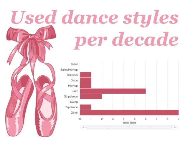 dance styles Slide 2