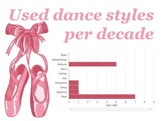 dance styles Slide 3