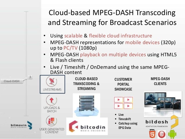 What is MPEG-DASH ? How to download MPD video files ...