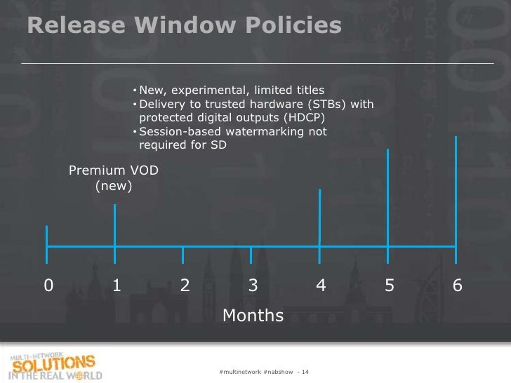 Release Window Policies              • New, experimental, limited titles              • Delivery to trusted hardware (STBs...