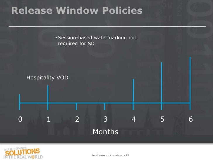 Release Window Policies                • Session-based watermarking not                  required for SD     Hospitality V...