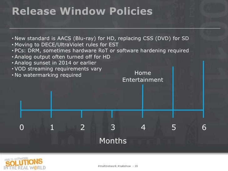 Release Window Policies• New standard is AACS (Blu-ray) for HD, replacing CSS (DVD) for SD• Moving to DECE/UltraViolet rul...