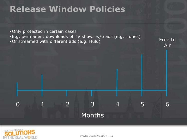 Release Window Policies• Only protected in certain cases• E.g. permanent downloads of TV shows w/o ads (e.g. iTunes)• Or s...