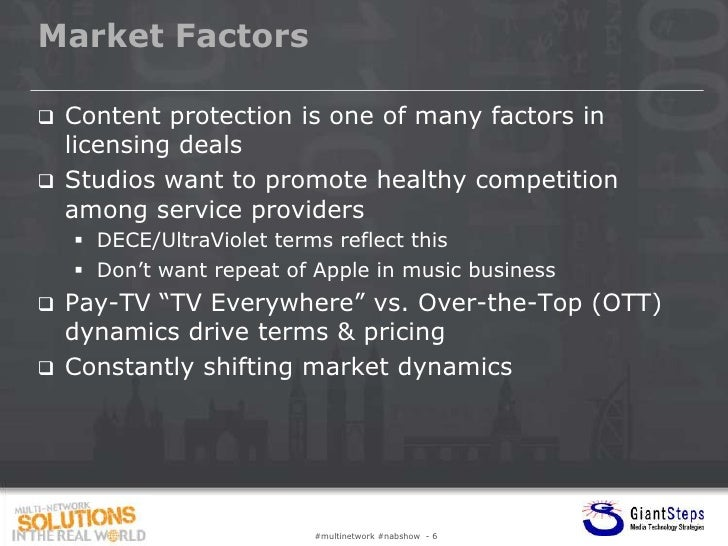 Market Factors   Content protection is one of many factors in    licensing deals   Studios want to promote healthy compe...