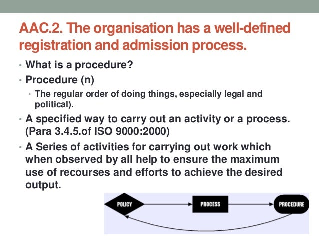 AAC.2. The organisation has a well-defined registration and admission process. b. The Documented policies and procedures a...