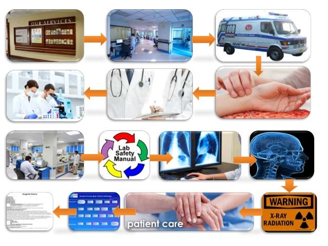 INTENT • Patients are well informed of the services that an organization provides.