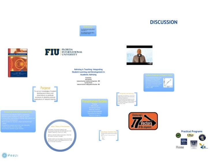 Advising is Teaching Presentation