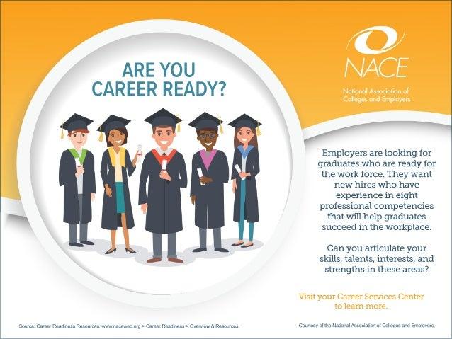 Source:CareerReadinessResources:www.naceweb.org>CareerReadiness>Overview&Resources. CourtesyoftheNationalAssociationofColl...