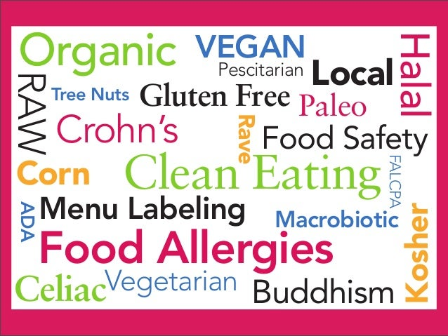 Organic           VEGAN                                     Halal                  Pescitarian   LocalRAW           Gluten...