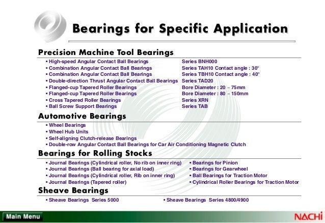 PrPrecision Machine Tecision Machine Tool Bearingsool Bearings • Journal Bearings (Cylindrical roller, No rib on inner rin...