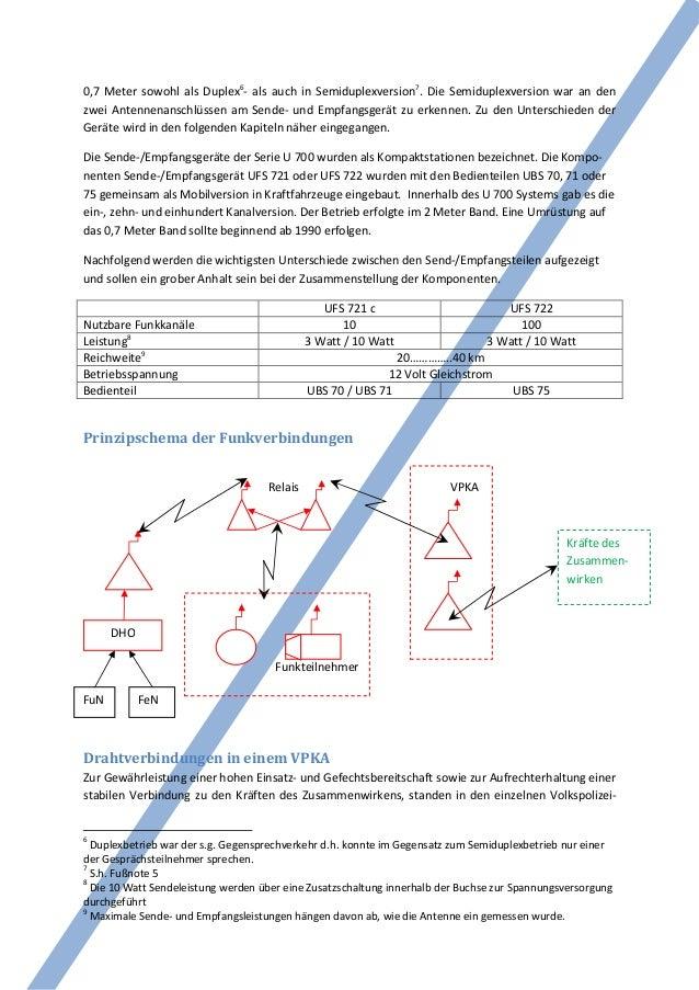 0,7 Meter sowohl als Duplex6- als auch in Semiduplexversion7. Die Semiduplexversion war an denzwei Antennenanschlüssen am ...