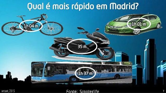 Facilitar Estacionamento Mais estacionamento dedicado Sistema de Segurança Fixos Flexibilizar Estacionamento em Passeios L...