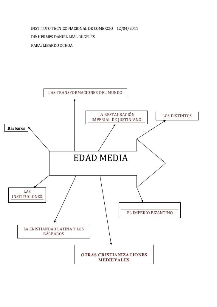 INSTITUTO TECNICO NACIONAL DE COMERCIO    12/04/2011<br />DE: HERMES DANIEL LEAL RUGELES <br />PARA: LIBARDO OCHOA<br />La...