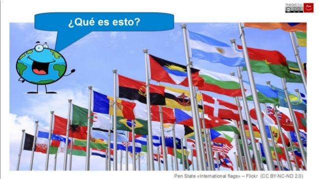 Países y nacionalidades del mundo (e hispanas) Slide 3