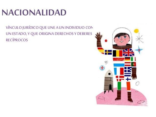 Nacionalidad y Ciudadanía Slide 2