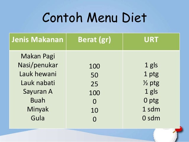 Diet for Pregnant Woman with Type 2 Diabetes Mellitus