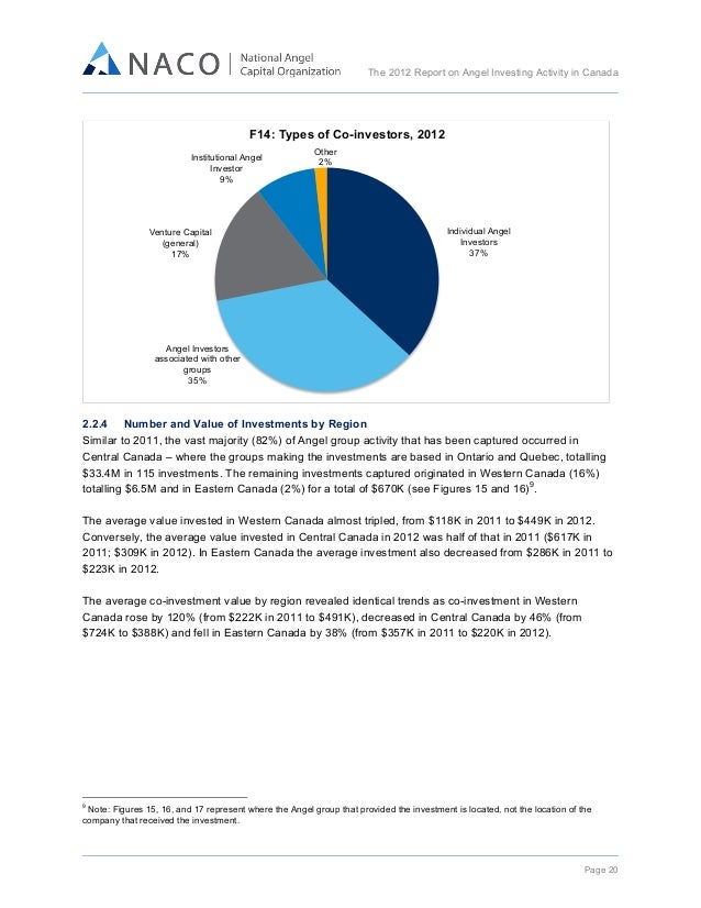The 2012 Report on Angel Investing Activity in Canada      F14: Types of Co-investors, 2012 Institutional Angel Inves...