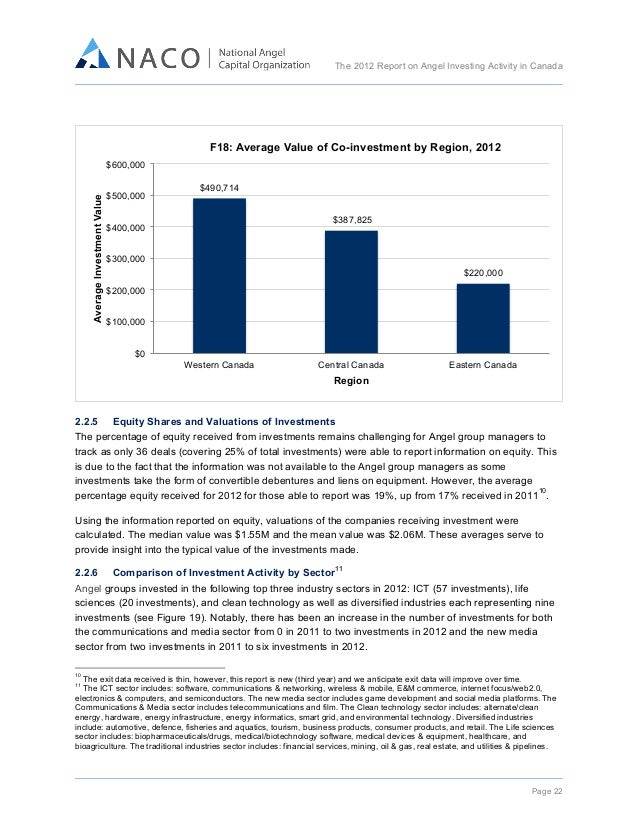 The 2012 Report on Angel Investing Activity in Canada      F18: Average Value of Co-investment by Region, 2012  Avera...