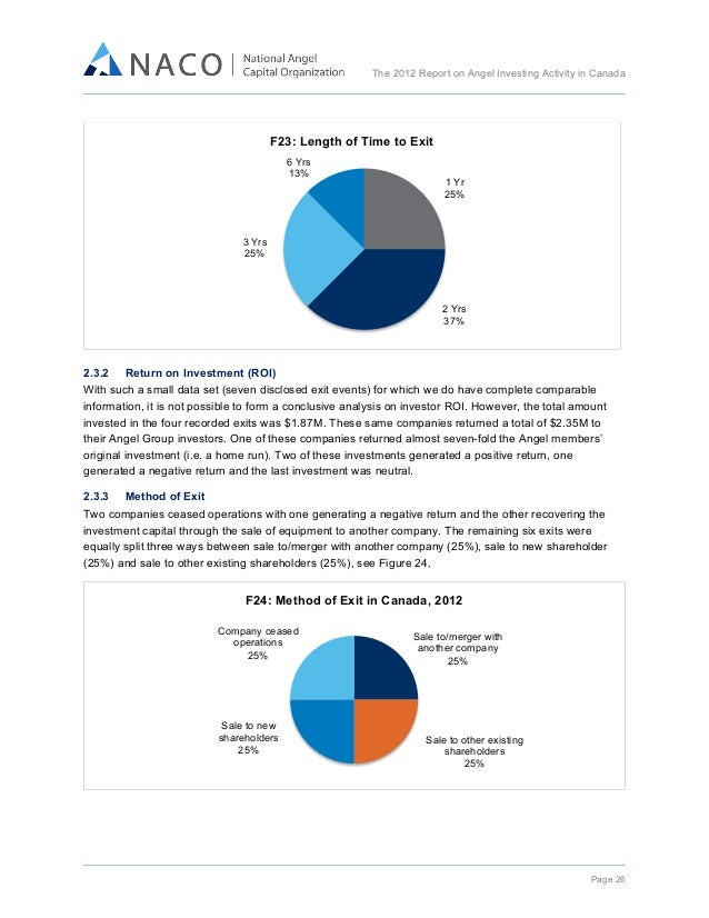 The 2012 Report on Angel Investing Activity in Canada      F23: Length of Time to Exit 6 Yrs 13%  1 Yr 25%  3 Yrs 25%...