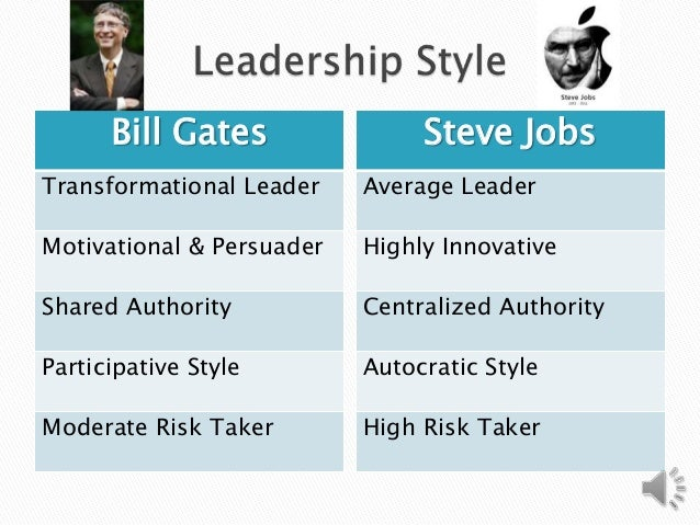 There Live To Ready Bill Gates Leadership Style