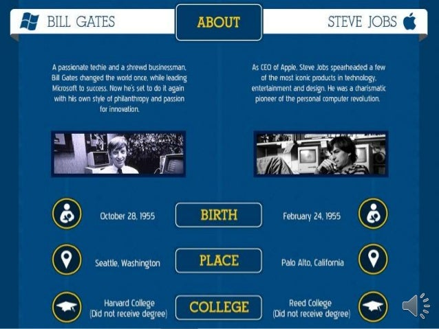 comparison of steve jobs and bill gates Compare and contrast the leadership style and managerial practices of bill gates and steve jobs.
