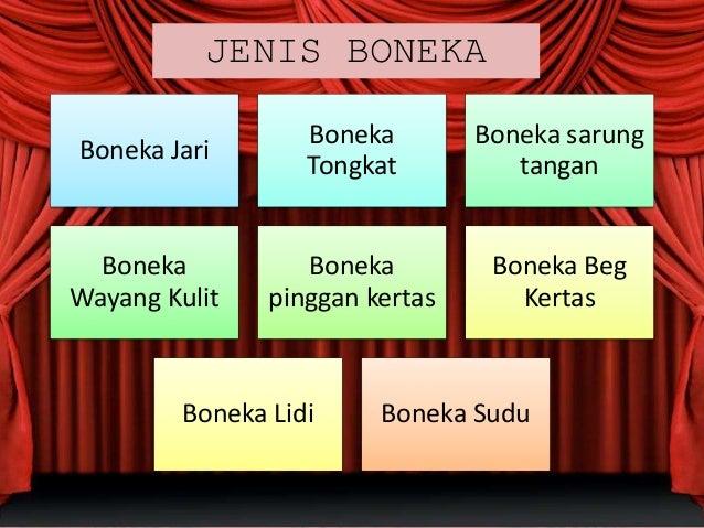 JENIS BONEKA Boneka Jari Boneka Tongkat Boneka sarung tangan Boneka Wayang Kulit Boneka pinggan kertas Boneka Beg Kertas B...