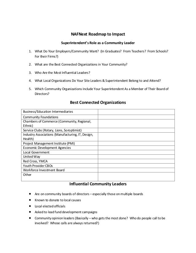 NAFNext Roadmap to Impact Superintendent's Role as a Community Leader 1. What Do Your Employers/Community Want? (In Gradua...