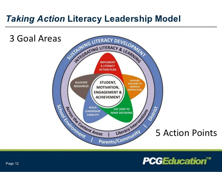 literacy action plan Vermont's financial literacy action plan is intended as a roadmap for policymakers, educators, and business and nonprofit leaders who seek to improve the level of.