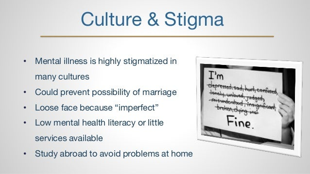 Overcoming Stigma Mental Health Awareness For International Students